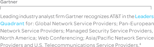 Gartner named AT&T to the Leaders Quadrant for numerous services.