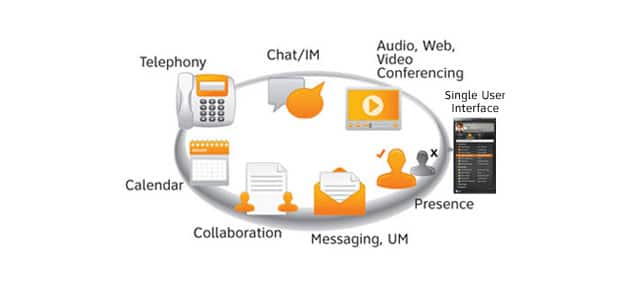 http://www.att.com/Common/about_us/images/topstory/unified_communications.jpg