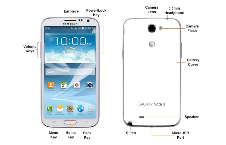 Samsung Galaxy Note II (I317) Diagram - AT&T Device Support