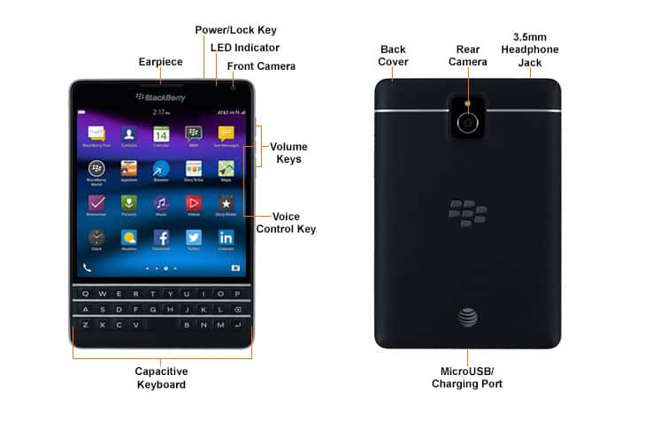 BlackBerry Passport (SQW100-3) Diagram - AT&T Device Support