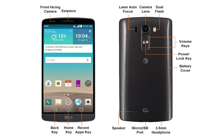 LG G3 (D850) Diagram - AT&T Device Support