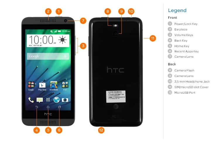 HTC Desire 610 (0P9O110) Diagram - AT&T Device Support