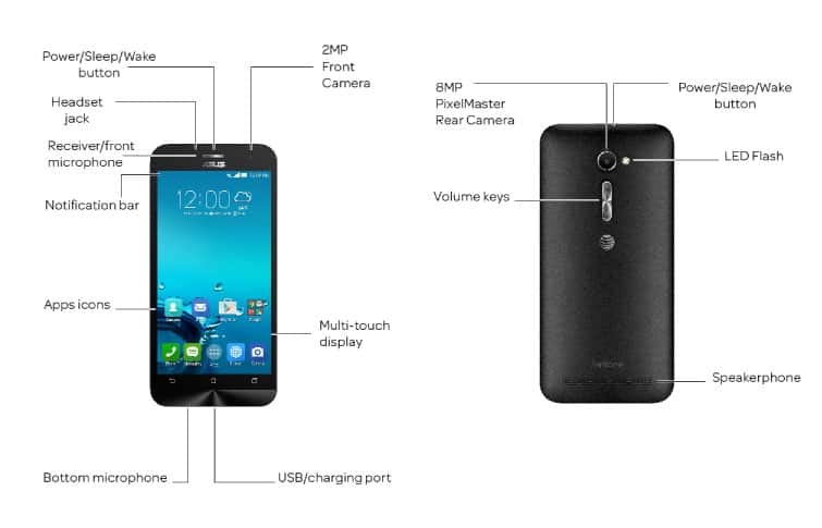 ASUS ZenFone 2E (Z00D) Device Help & How-To Guides - AT&T