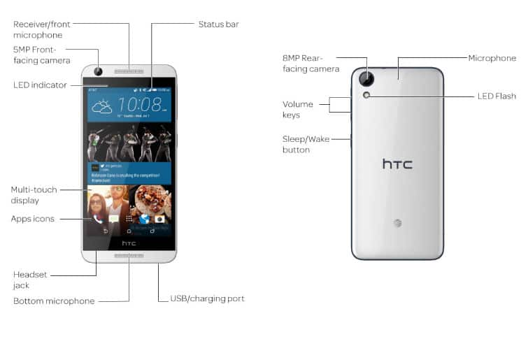 htc desire 626 0pm912000 diagram at t device support. Black Bedroom Furniture Sets. Home Design Ideas
