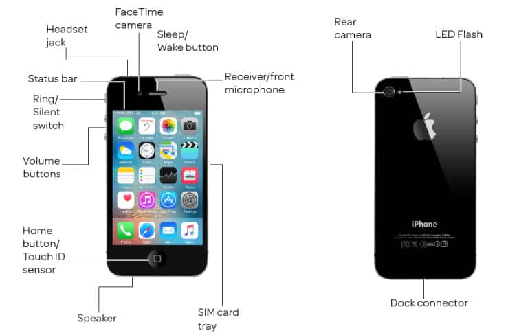 apple iphone 4s diagram at t device support rh att com iphone 4s diagram of parts iphone 4s diagram of parts