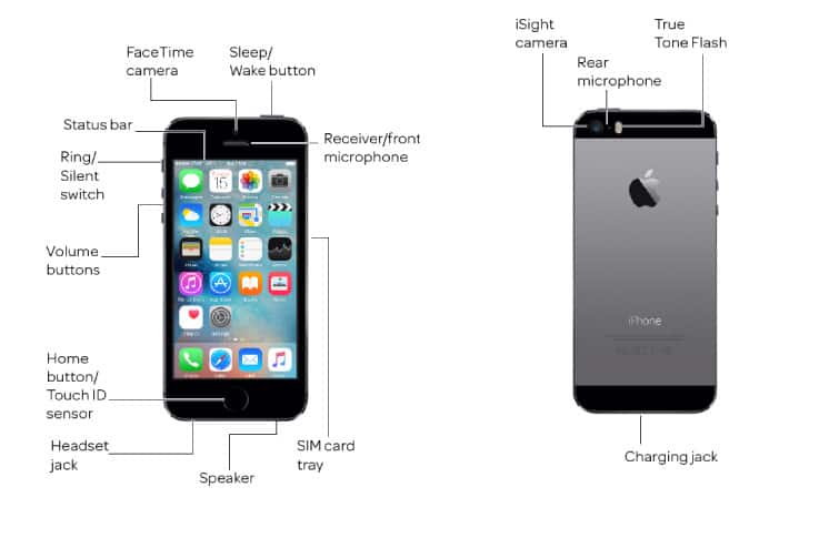Apple iphone 5 diagram att device support device diagram ccuart Images