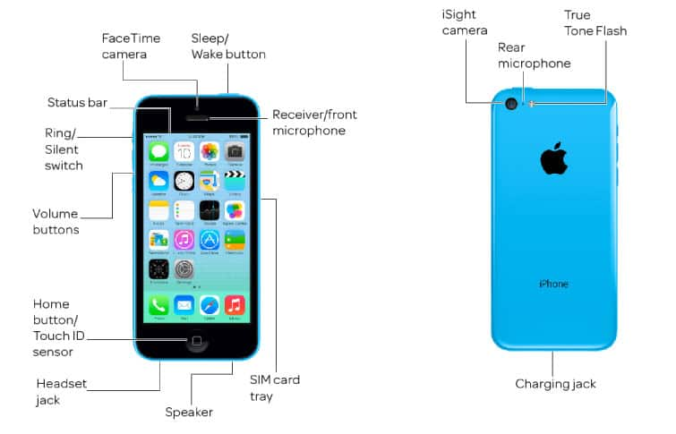 Apple iPhone 5c Diagram - AT&T Device Support