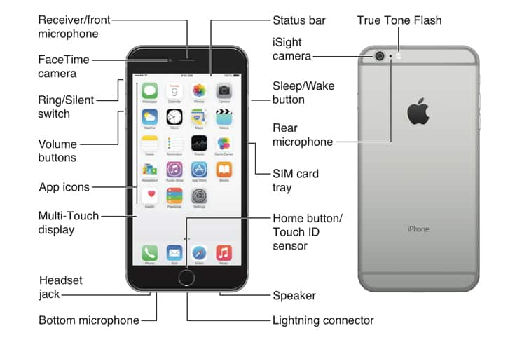 iphone schematic diagram se iphone battery diagram
