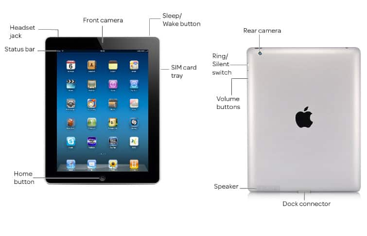 apple ipad 2 diagram another wiring diagrams u2022 rh benpaterson co uk iPad 3G Features iPad 3G Features