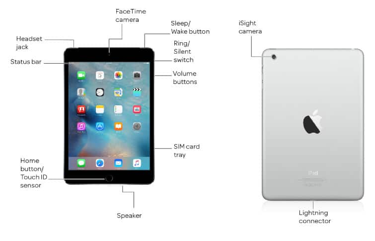 Apple Ipad Mini Diagram Att Device Support