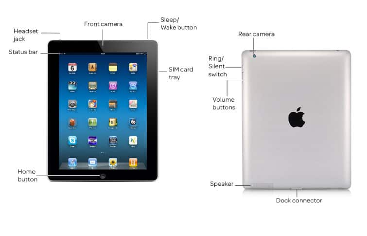 Apple Ipad 3rd Generation Diagram Att Device Support