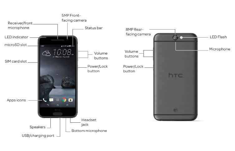 HTC One A9 (2PQ9120) Diagram - AT&T Device Support
