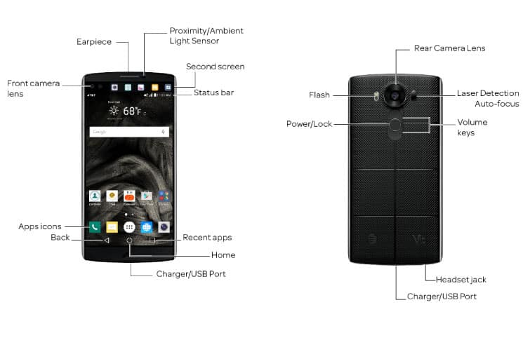 LG V10 (H900) Diagram - AT&T Device Support