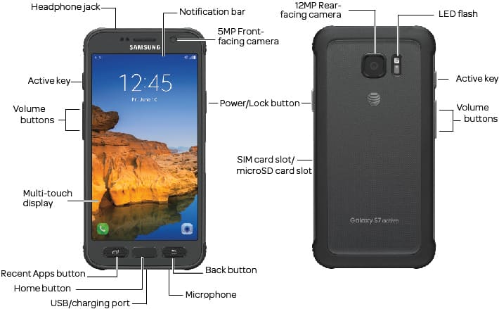 Samsung Galaxy S7 active (G891A) Diagram - AT&T Device Support