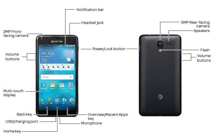 Kyocera Hydro SHORE (C6742A) Diagram - AT&T Device Support