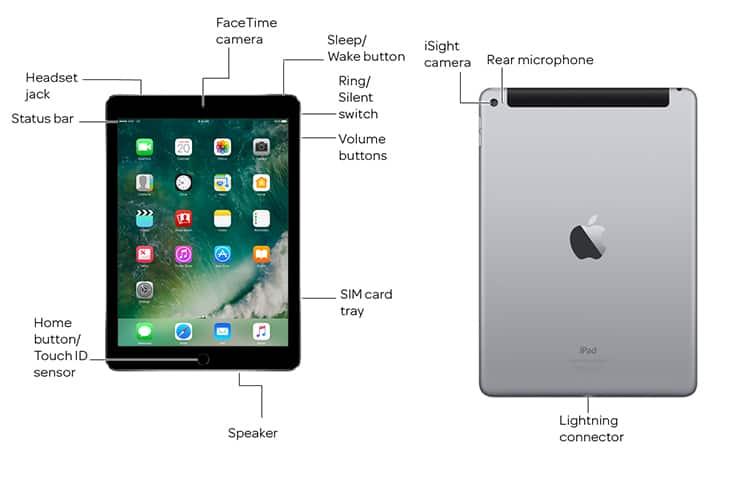 Apple Ipad Air Diagram Att Device Support