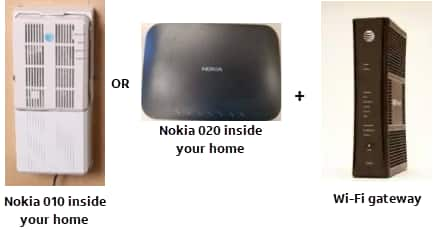 Nokia inside your home