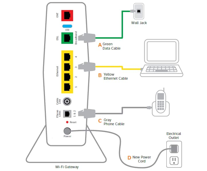 wiring diagram for att uverse self-install phone - digital phone support