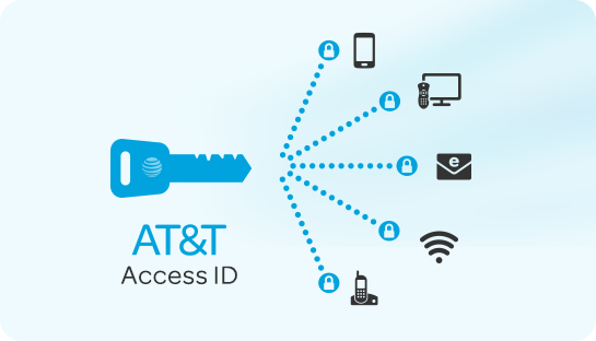at t access id multiple account sign in login support