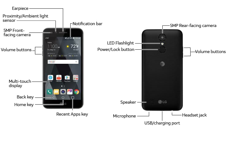 LG Phoenix 3 (M150) Diagram - AT&T Device Support