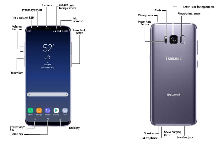 samsung galaxy s8 internal diagram