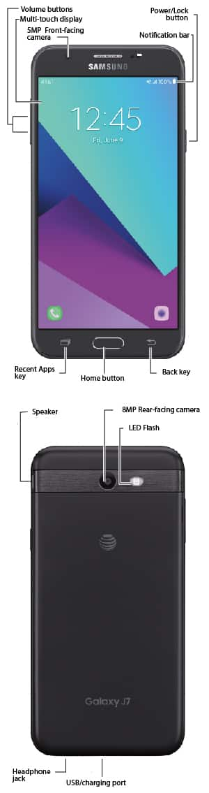 Device Diagram