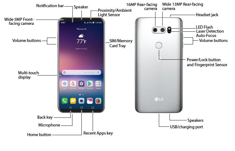 LG V30 (H931) Diagram - AT&T Device Support