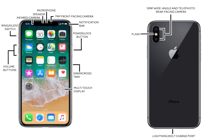 Apple iphone x diagram att device support device diagram ccuart Images