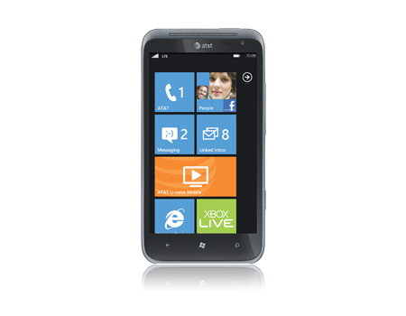 HTC-TITAN II-Blue Gray
