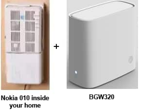 BGW320 inside your home