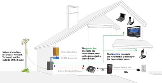 Cat 5 Wiring Diagram For Internet Cat Free Wiring