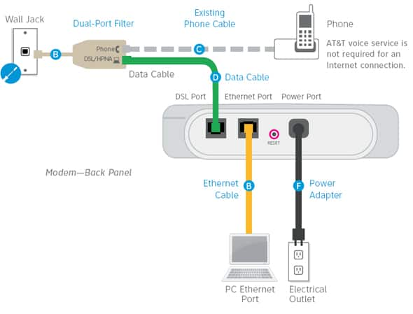 wiring diagram for att uverse ireleast info att u verse wiring diagram jodebal wiring diagram