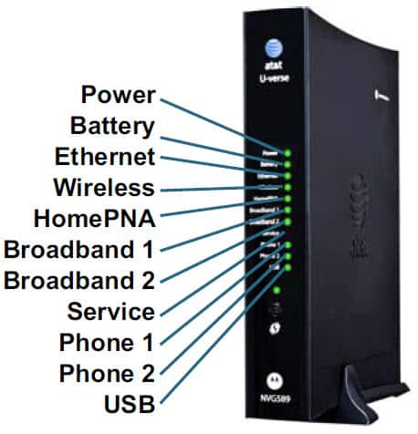 Att U Verse Internet Wiring A 3 Way Switch | Online Wiring Diagram U Verse Broadband Wiring Diagram on broadband installation, dsl connection diagram, vip 222k installation diagram, internet network diagram, broadband service, cable internet diagram,