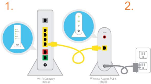 Set_Up_WTR_New_2_Numbers Wi Fi Access Point Wiring Diagram on vlan diagram, wi-fi access point map, usb flash drive diagram, basketball court point diagram, cable diagram, switch diagram, wi-fi access point symbol, keyboard diagram, cathodic protection diagram, wi-fi access point icon,