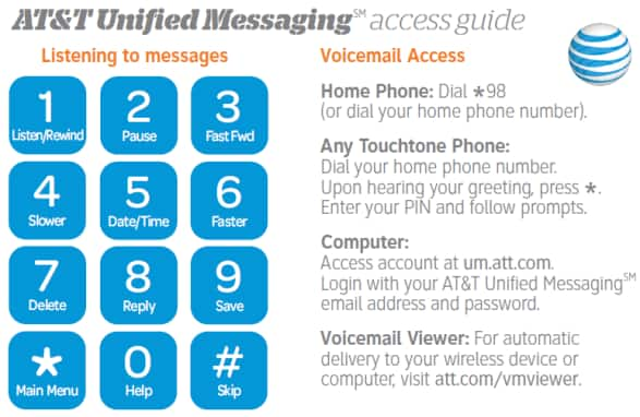 Set up Voicemail for Landline Home Phone - Home phone Support