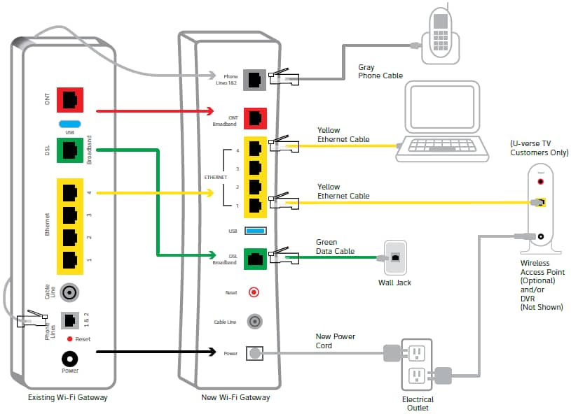 wiring diagram for att uverse wiring wirning diagrams att uverse wiring diagram at Att Uverse Phone Wiring Diagram