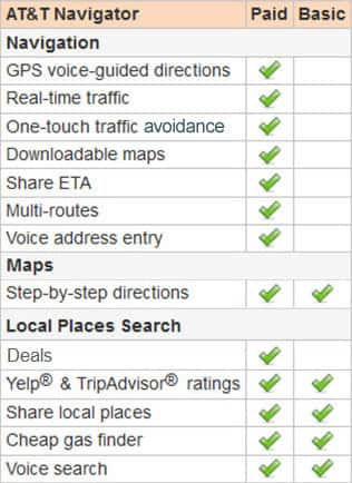 Basic Maps Is A Free Version Of Att Navigator That Provides Visual Driving Directions Only Data Rates Apply To Access Basic Maps Download And Open The