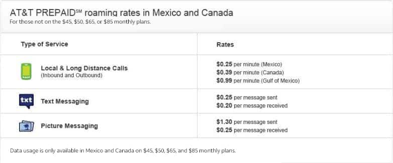 Prepaid International Calling & Rates - AT&T PREPAID