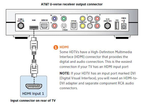 hdmi_image_2_b2c99521 changing your video input selection to match video source u USB to HDMI Wiring-Diagram at creativeand.co