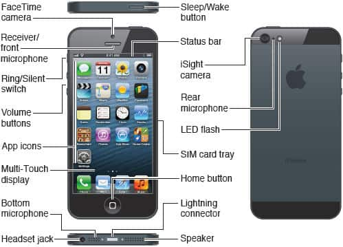 iphone 5 device layout at t wireless support. Black Bedroom Furniture Sets. Home Design Ideas