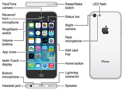 iphone 5c att iphone 5c device layout at amp t gophone 174 support 7863