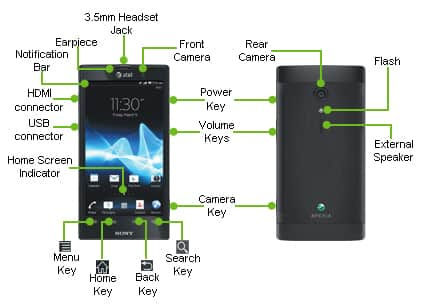 Xperia ion by Sony (LT28at) with Android 4 0 Device Layout