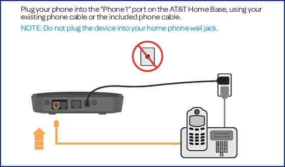 Why bundle DIRECTV with AT&T Phone