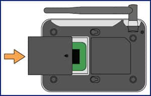Remove Or Insert The Sim Card For The At T Wireless Home