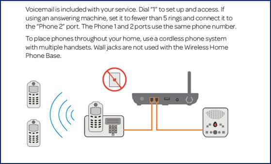 Initial Setup For The At T Wireless Home Phone Wf720 At