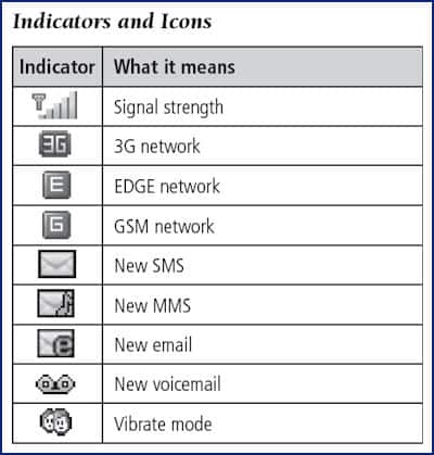 Att Z221 Icons Undefined Support